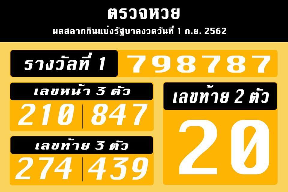 รางวัลที่ 1 ผลสลากกินแบ่งรัฐบาล งวดวันที่ 1 ก.ย. 2562   Tadoo