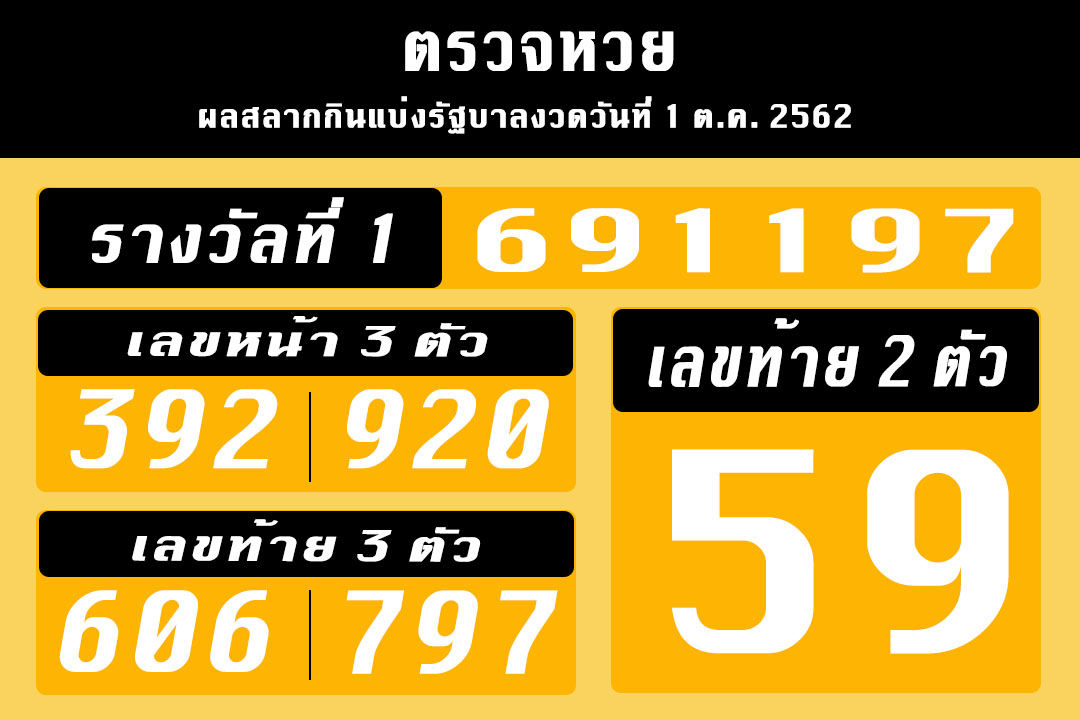 ถ่ายทอดสดหวย 1 ตุลาคม 2562 ลุ้นรางวัลที่ 1 สลากกินแบ่งรัฐบาล | ข่าวโดย Tadoo