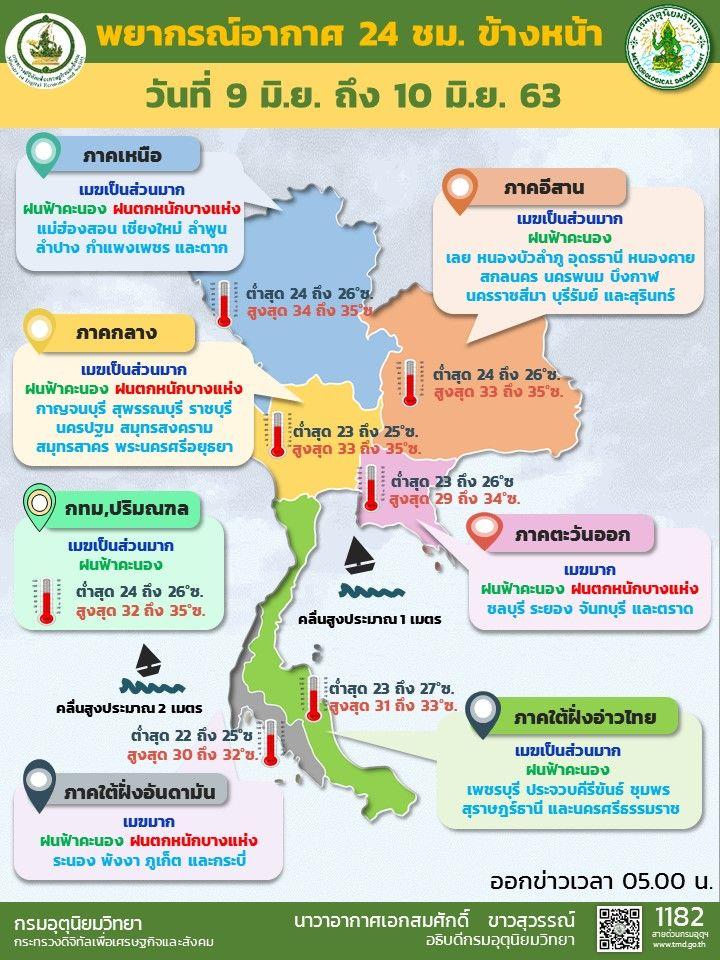 ฝนร้อยละ 60 กรุงเทพโดนด้วย ! กรมอุตุฯ พยากรณ์อากาศทั่วไทย 9-10 มิ.ย. | ข่าวโดย Tadoo
