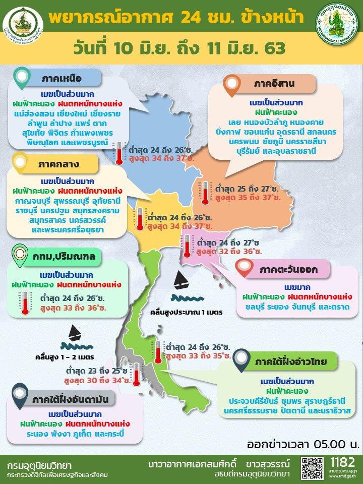 ฝนหนักหลายพื้นที่ เช็กเลย ! กรมอุตุฯ พยากรณ์อากาศทั่วไทย 10-11 มิ.ย. | ข่าวโดย Tadoo