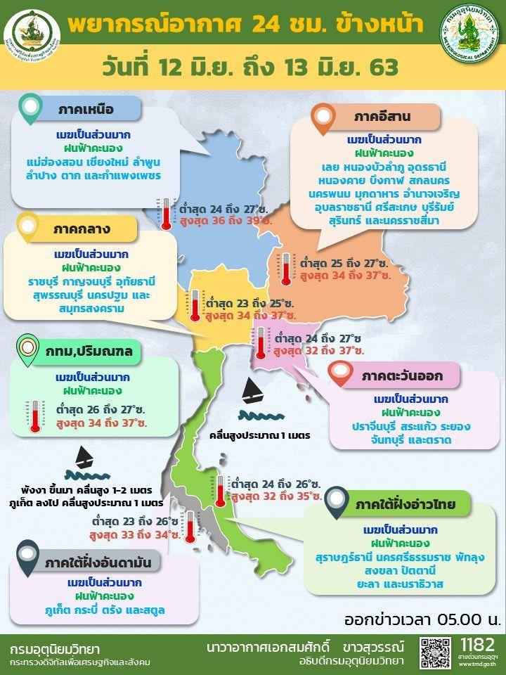 7 จังหวัดระวังฝนหนัก ! กรมอุตุฯ พยากรณ์อากาศทั่วไทย 12-13 มิ.ย. | ข่าวโดย Tadoo