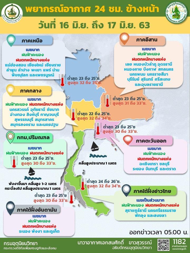 ฝนยังหนักทั่วประเทศถึงพรุ่งนี้ ! กรมอุตุฯ พยากรณ์อากาศทั่วไทย 16-17 มิ.ย. | ข่าวโดย Tadoo