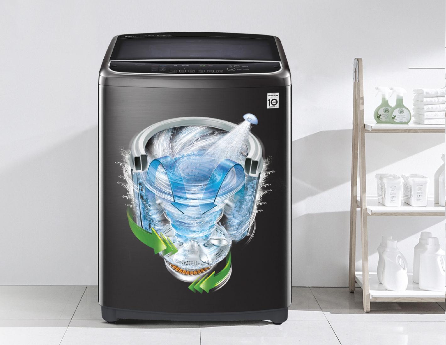 นวัตกรรมเครื่องซักผ้าปี 2020 ตอบโจทย์ไลฟ์สไตล์ยุคดิจิทัล | ข่าวโดย Tadoo